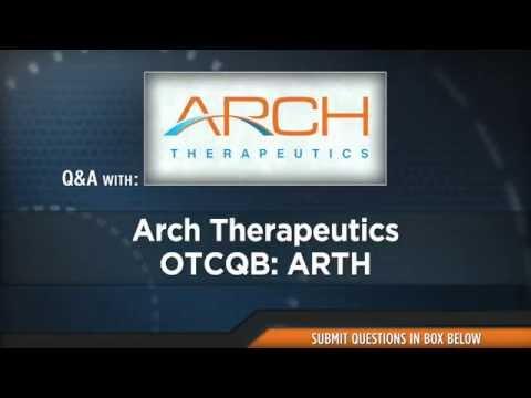 ARTH Stock
